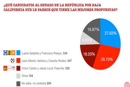 encuesta valdivia mayo 2018 (4)